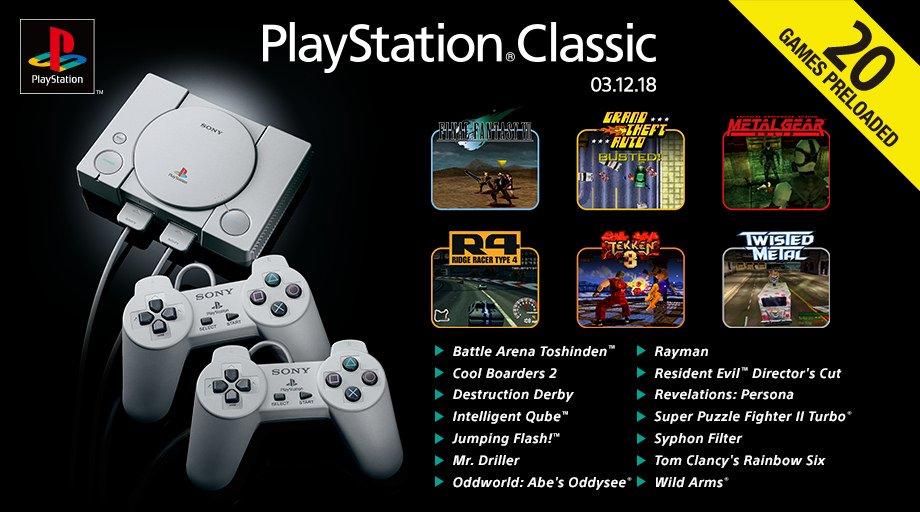 لیست تمامی عناوین حاضر بر روی کنسول Playstation Classic منتشر شد