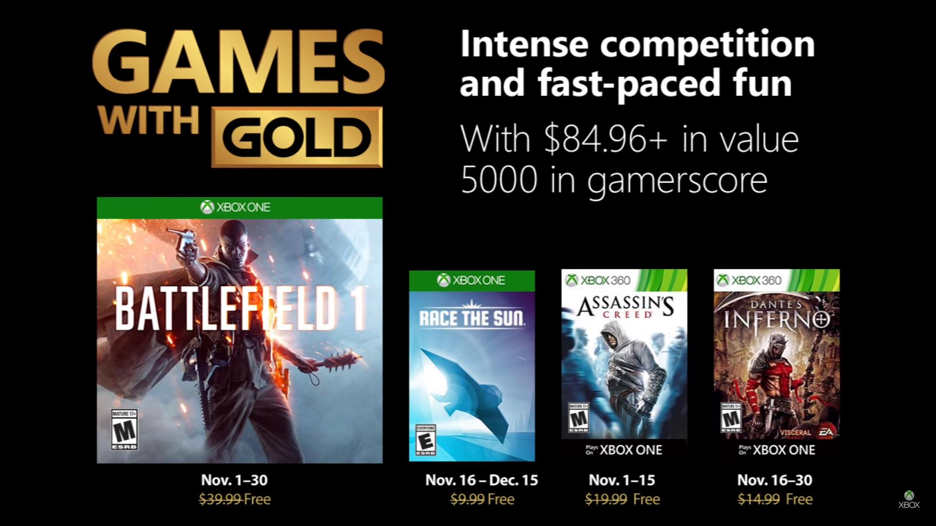 بازیهای رایگان Xbox برای کاربران سرویس Gold مشخص شد