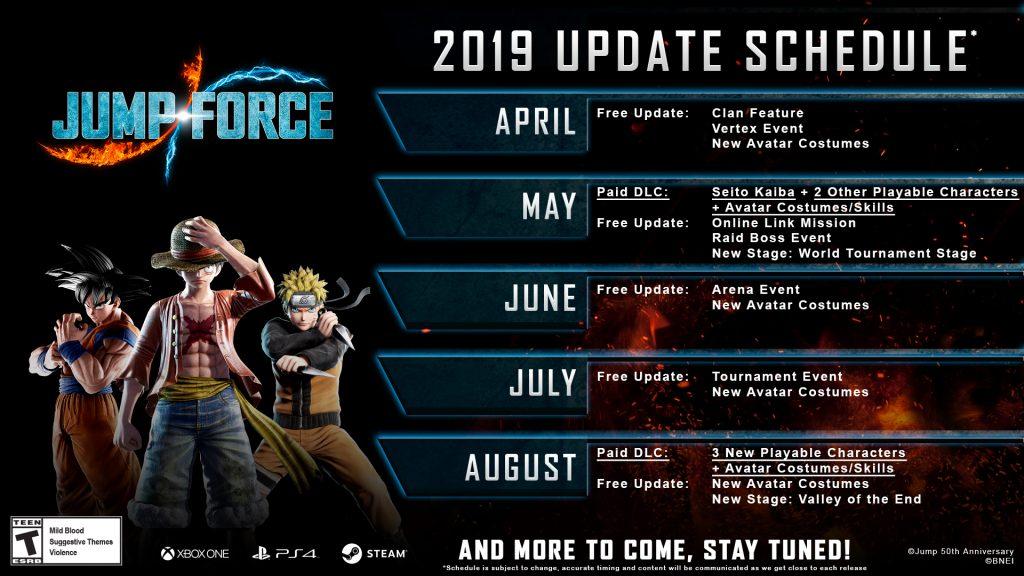 شخصیت جدید بازی Jump Force معرفی شد